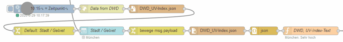 UV-Index Datei-Zwischenspeicher